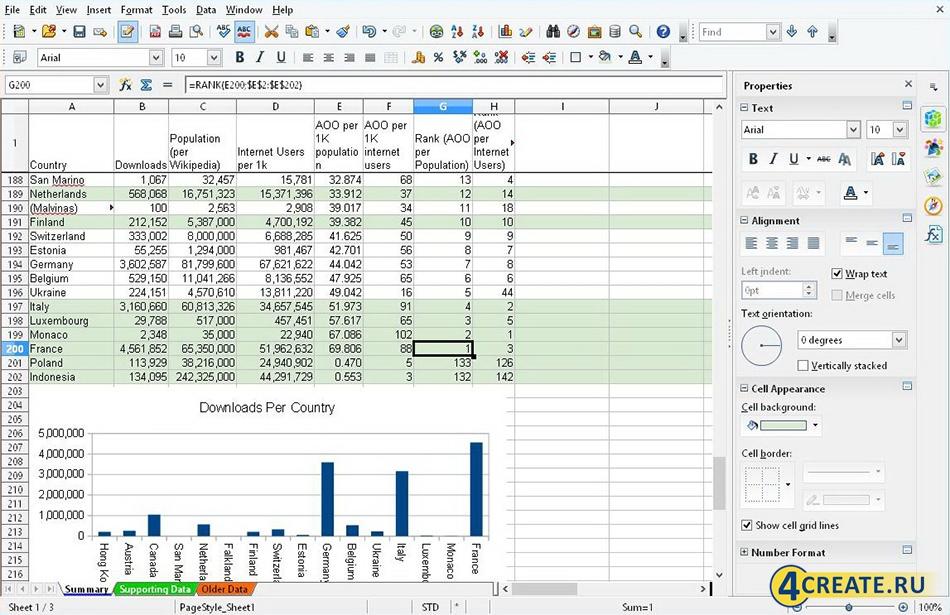 OpenOffice 4.1.1 (Скриншот 4)